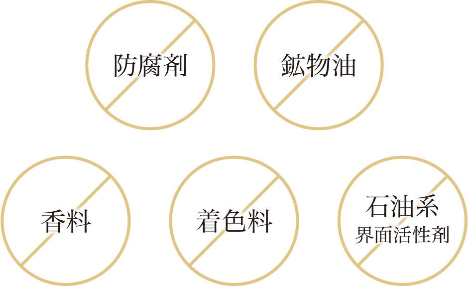 5つの不使用